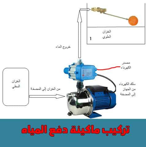 تركيب ماكينة دفع المياه