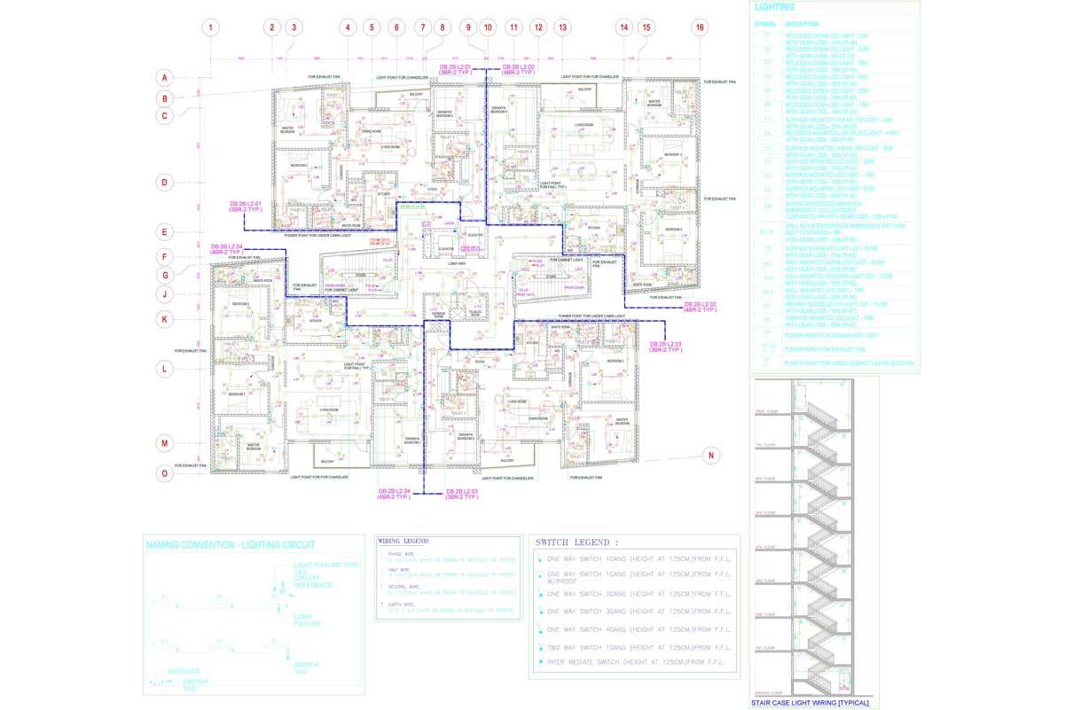 مخطط كهرباء المنزل, مخططات كهربائية قسيمة